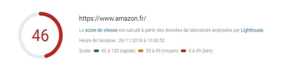 Score PageSpeed Insights du site e-commerce Amazon.fr